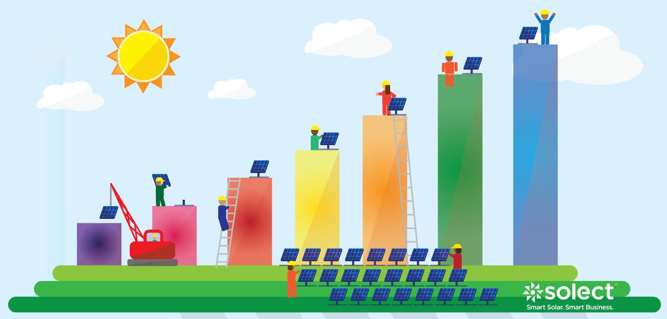 Solar-Job-Growth-WITH-LOGO